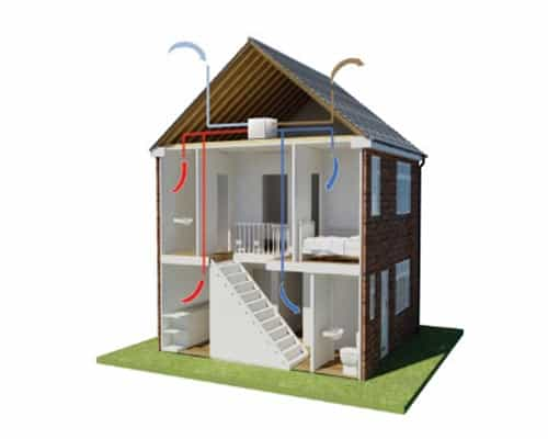 mechanical ventilation system